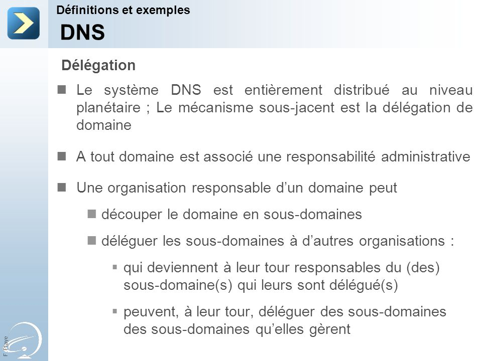 31-Mar-17 Définitions et exemples. [Title of the course] DNS. Délégation.
